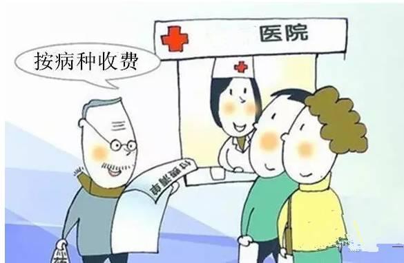 本月起福建人看病按病种统一付费 先从这100个病种开始
