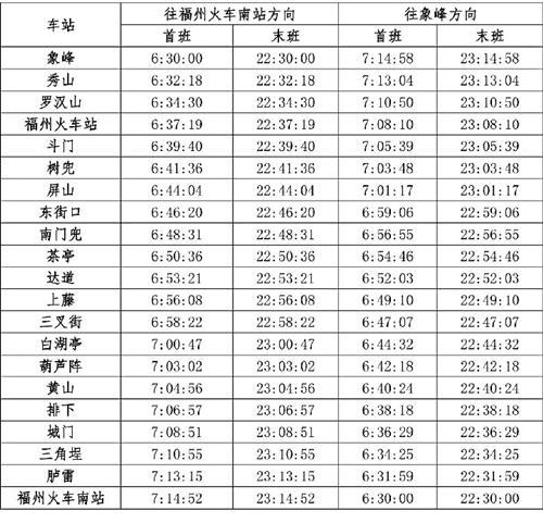 1号线各车站首末班列车时刻表