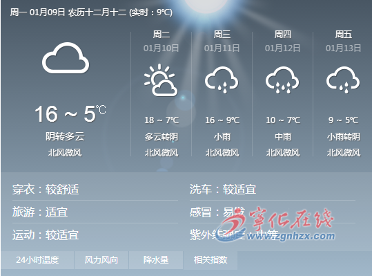 冷空气10日降临 宁化本周阴雨相间