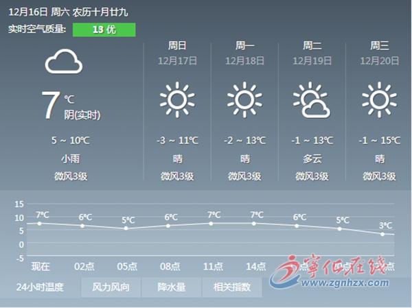 宁化发布低温预警三级