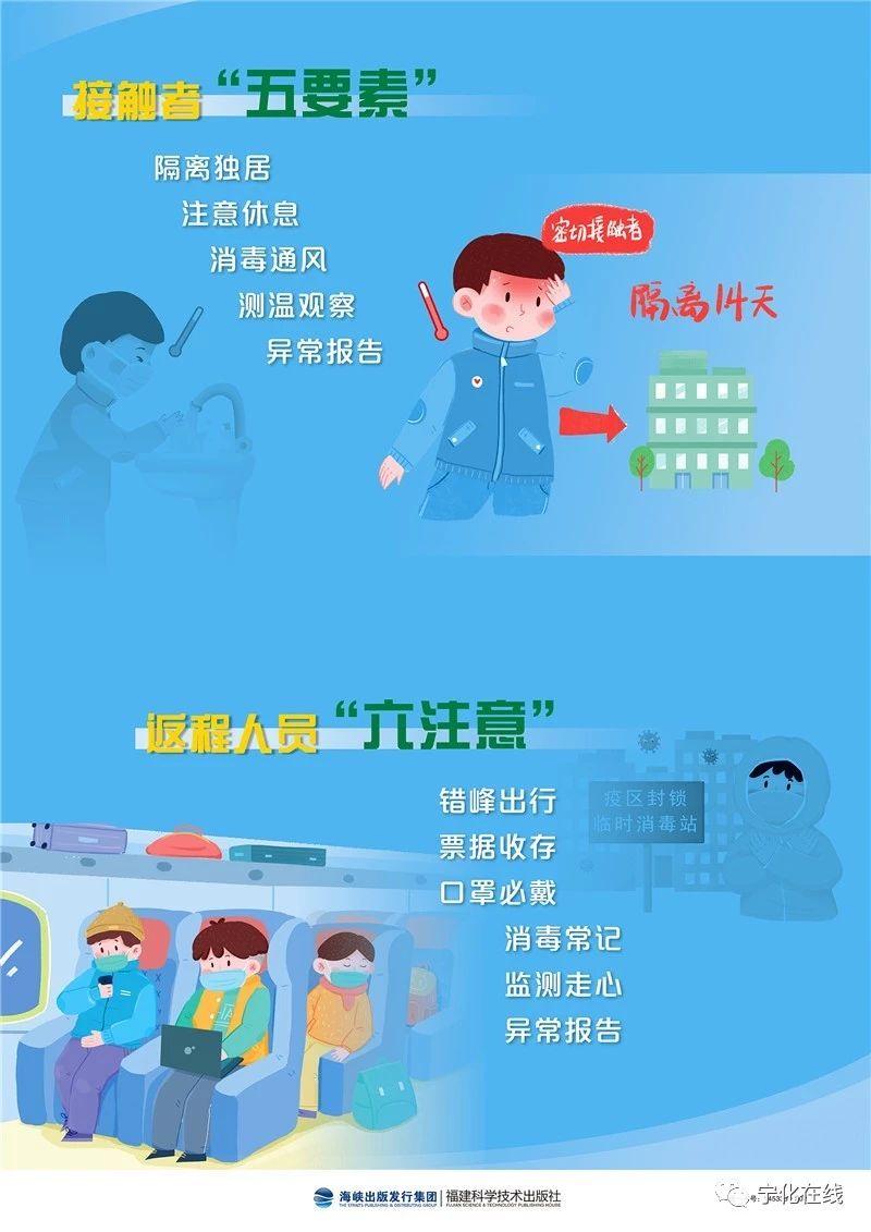 《預(yu)防新型冠(guan)狀病毒肺(fei)炎科普系列掛(gua)圖》出(chu)版