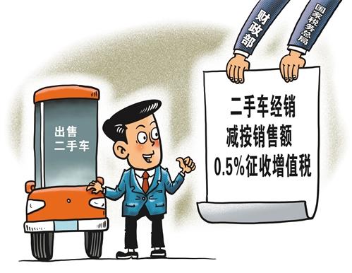 二手車征收稅率下調 媒體(ti)︰二手車市場復甦(su)有望